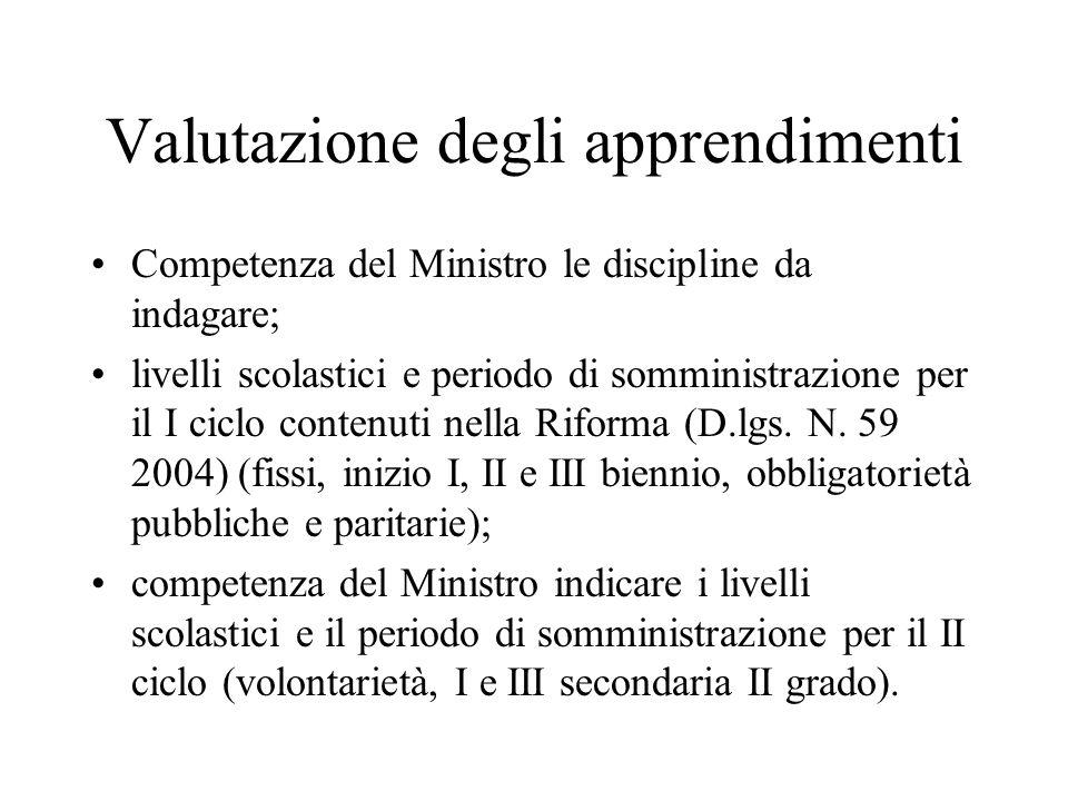 Valutazione degli apprendimenti Competenza del Ministro le discipline da indagare; livelli scolastici e periodo di somministrazione per il I ciclo contenuti nella Riforma (D.lgs.