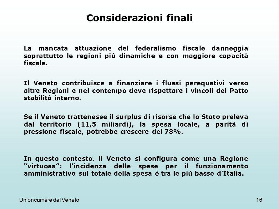 Unioncamere del Veneto16 Considerazioni finali La mancata attuazione del federalismo fiscale danneggia soprattutto le regioni più dinamiche e con maggiore capacità fiscale.