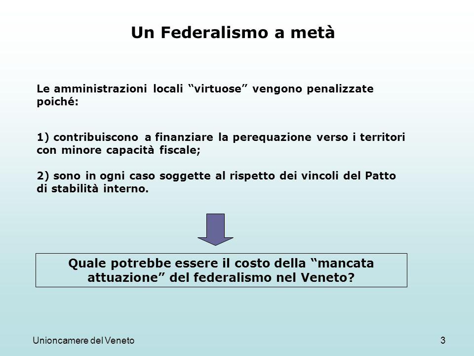 Unioncamere del Veneto3 Un Federalismo a metà Le amministrazioni locali virtuose vengono penalizzate poiché: 1) contribuiscono a finanziare la perequazione verso i territori con minore capacità fiscale; 2) sono in ogni caso soggette al rispetto dei vincoli del Patto di stabilità interno.