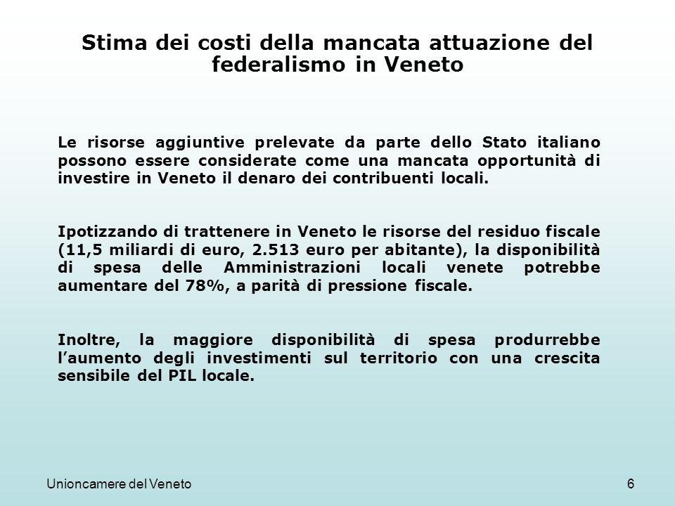 Unioncamere del Veneto6 Stima dei costi della mancata attuazione del federalismo in Veneto Le risorse aggiuntive prelevate da parte dello Stato italiano possono essere considerate come una mancata opportunità di investire in Veneto il denaro dei contribuenti locali.
