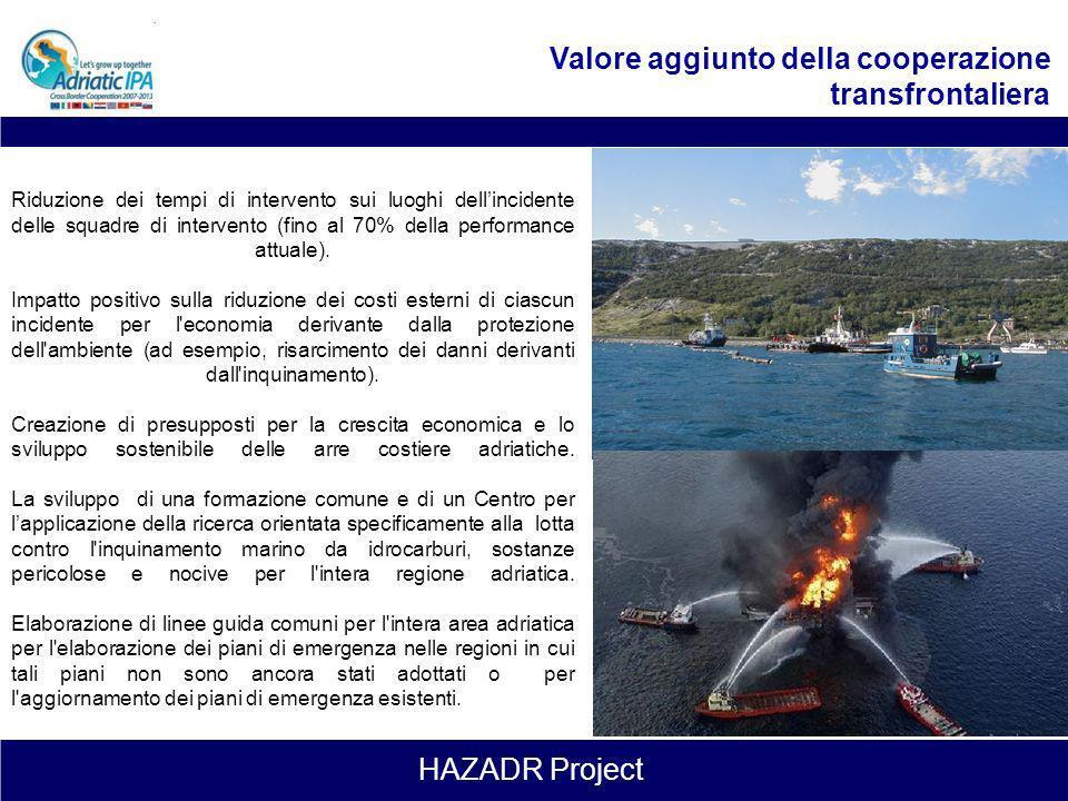 HAZADR Project 1.Apulia Region - Department of Civil Protection – IT - LP 2.County of Primorje and Gorski Kotar – HR 3.Zadar County – HR 4.Split-Dalma