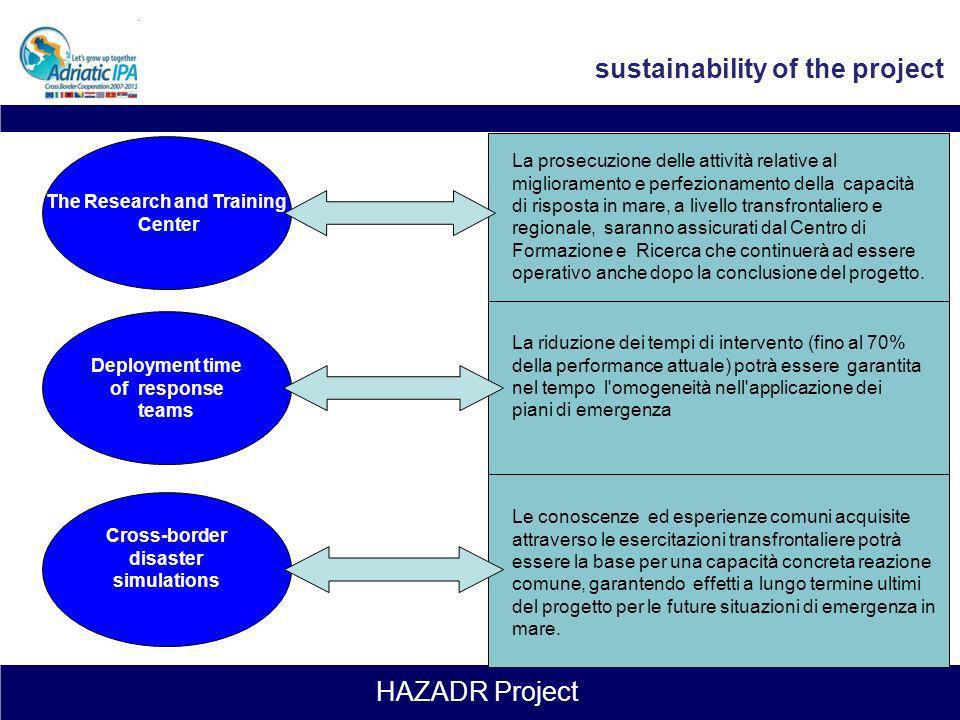 HAZADR Project Riduzione dei tempi di intervento sui luoghi dellincidente delle squadre di intervento (fino al 70% della performance attuale). Impatto