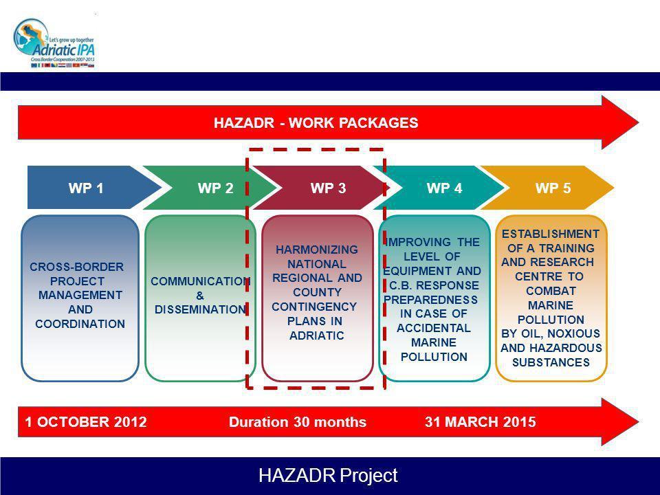HAZADR Project 2COMMUNICATION AND DISSEMINATION 2.4Final conference, targeted workshops and visits DurationOctober 2012 – March 2015 DescriptionDovrà