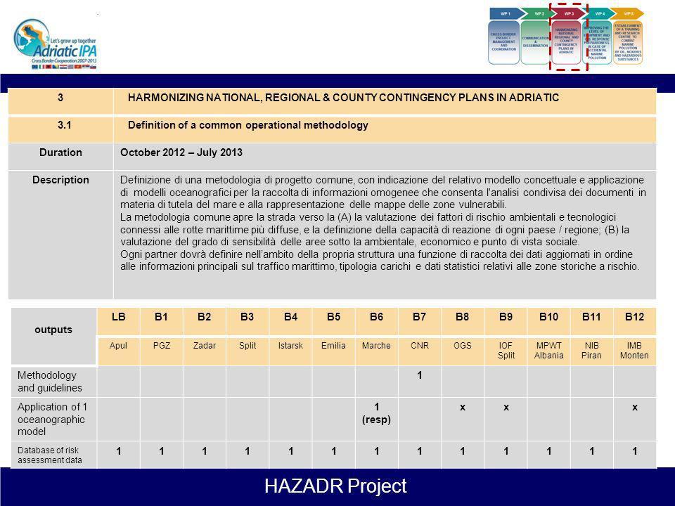HAZADR Project 1 ATLANTE Adriatico delle aree vulnerabili (in base ai risultati delle analisi effettuate e aggiornato su database GIS) 1 Documento di