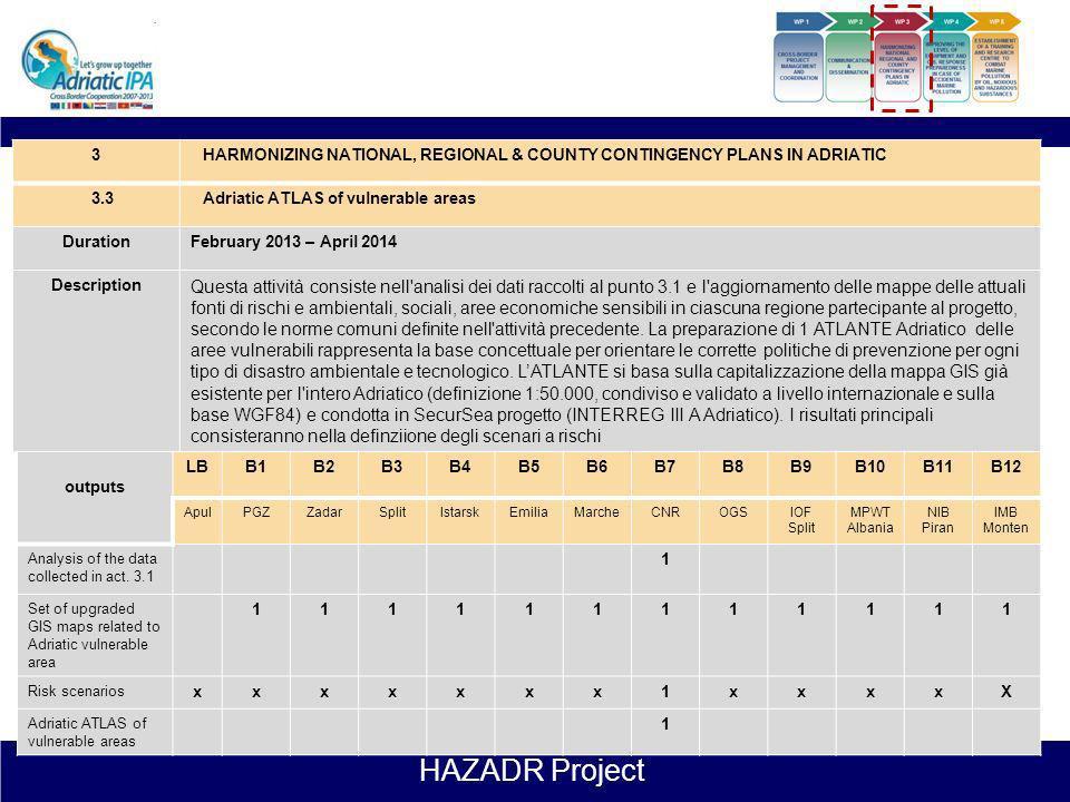 HAZADR Project 3 ARMONIZZAZIONE piani di emergenza nazionali, regionale e COUNTY IN ADRIATICO 3.2Analysis of the sources documents govering sea protec