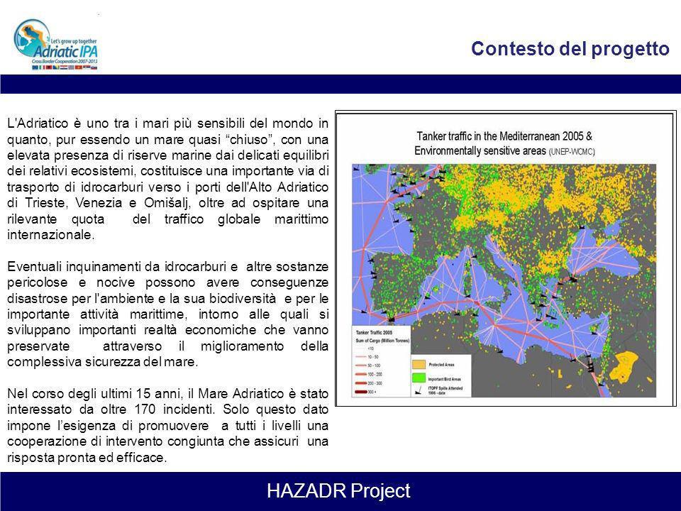 HAZADR Project CONTESTO. OBIETTIVI, RISULTATI PROJECT STRUCTURE PROJECT GOVERNANCE
