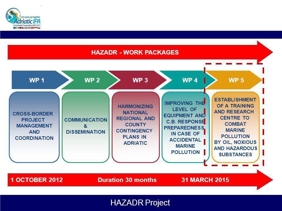 HAZADR Project 4IMPROVING THE LEVEL OF EQUIPMENT AND CB RESPONSE PREPAREDNESS IN CASE OF ACCIDENTAL MARINE POLLUTION 4.5Conclusion and evaluation of t