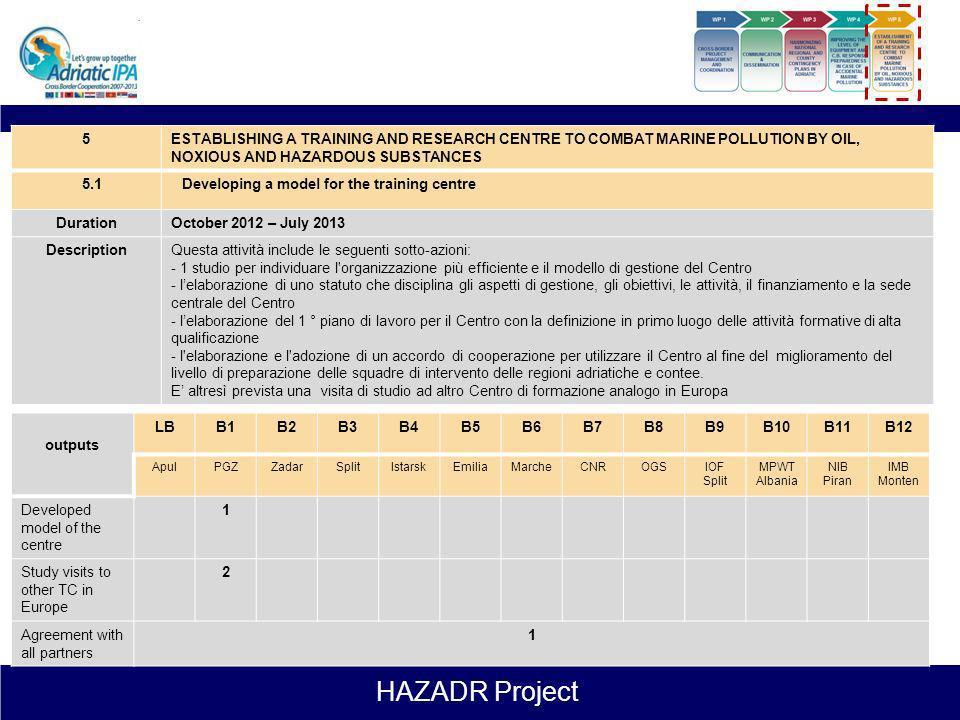 HAZADR Project Realizzazione di 1 Centro di Formazione e Ricerca aa Rijeka (HR) e definizione degli atti per la gestione del Centro Formazione di 240