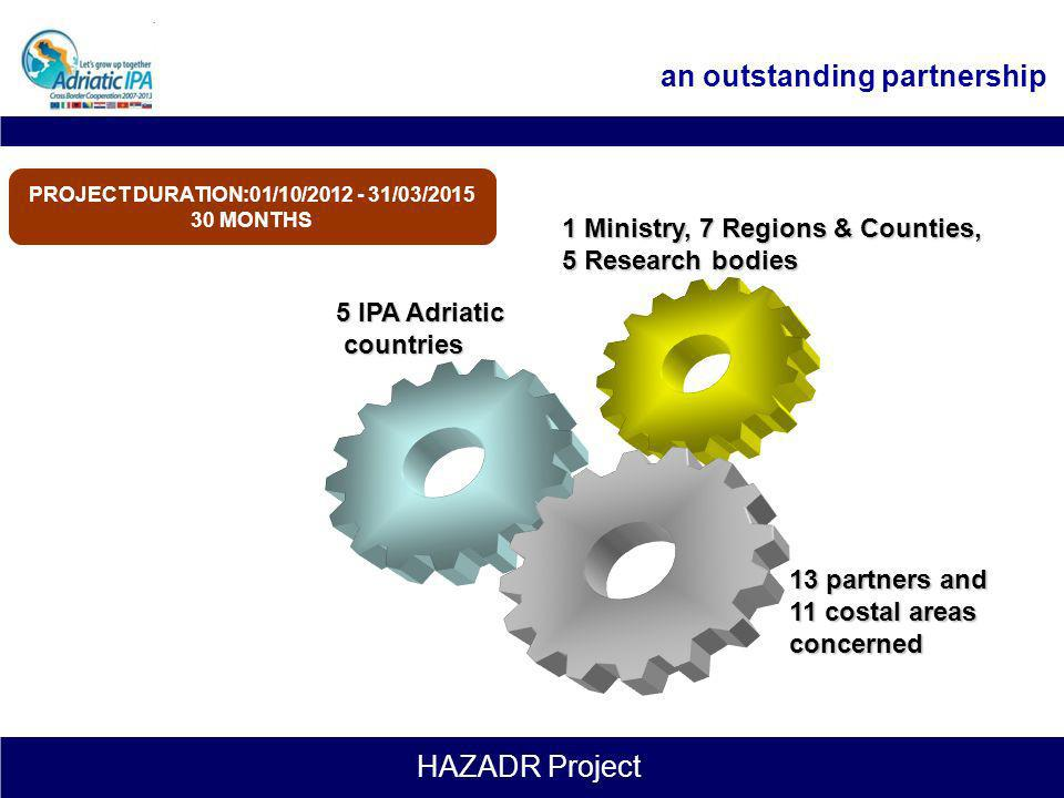 HAZADR Project an outstanding partnership 1 Ministry, 7 Regions & Counties, 5 Research bodies 5 IPA Adriatic countries countries 13 partners and 11 costal areas concerned PROJECT DURATION:01/10/2012 - 31/03/2015 30 MONTHS