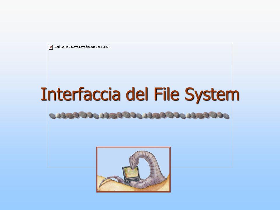 Interfaccia del File System