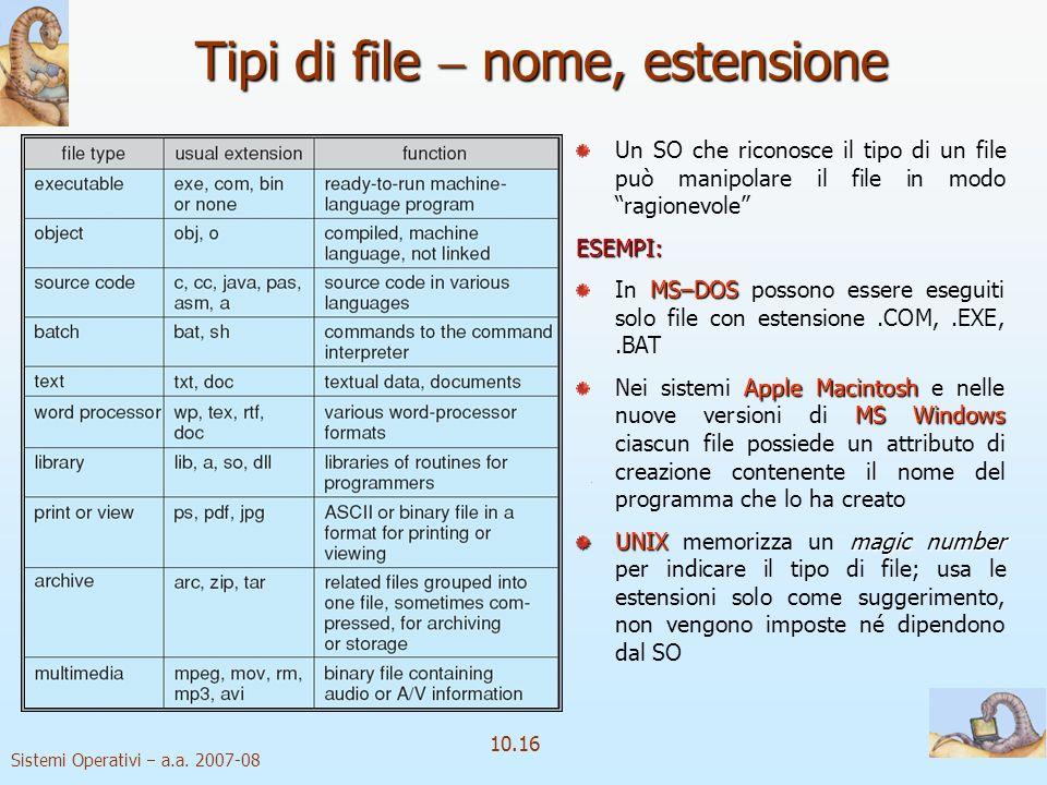Sistemi Operativi a.a. 2007-08 10.16 Tipi di file nome, estensione Un SO che riconosce il tipo di un file può manipolare il file in modo ragionevoleES