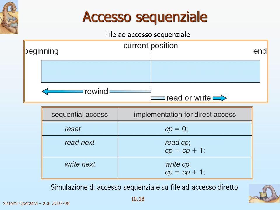 Sistemi Operativi a.a. 2007-08 10.18 Accesso sequenziale File ad accesso sequenziale Simulazione di accesso sequenziale su file ad accesso diretto