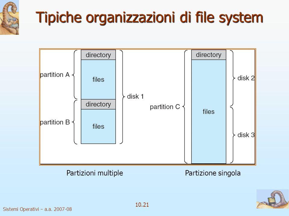 Sistemi Operativi a.a. 2007-08 10.21 Tipiche organizzazioni di file system Partizioni multiple Partizione singola