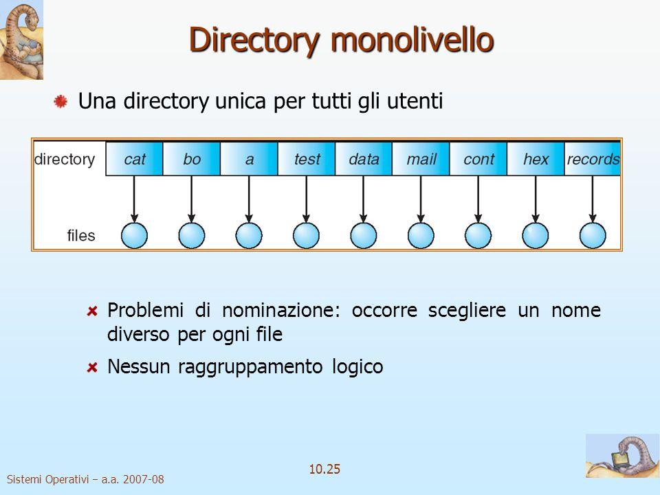 Sistemi Operativi a.a. 2007-08 10.25 Directory monolivello Una directory unica per tutti gli utenti Problemi di nominazione: occorre scegliere un nome