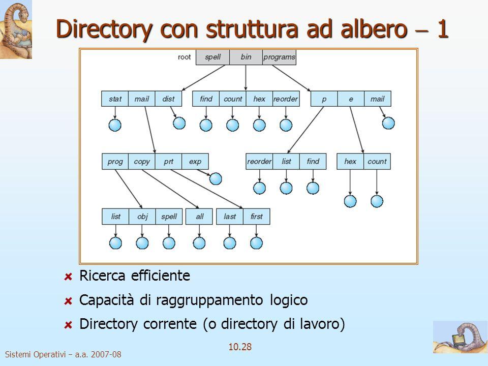 Sistemi Operativi a.a. 2007-08 10.28 Directory con struttura ad albero 1 Ricerca efficiente Capacità di raggruppamento logico Directory corrente (o di