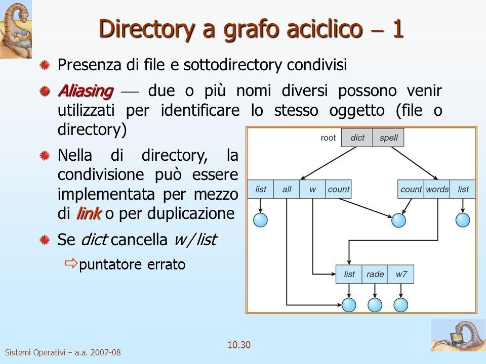 Sistemi Operativi a.a. 2007-08 10.30 Directory a grafo aciclico 1 Presenza di file e sottodirectory condivisi Aliasing Aliasing due o più nomi diversi
