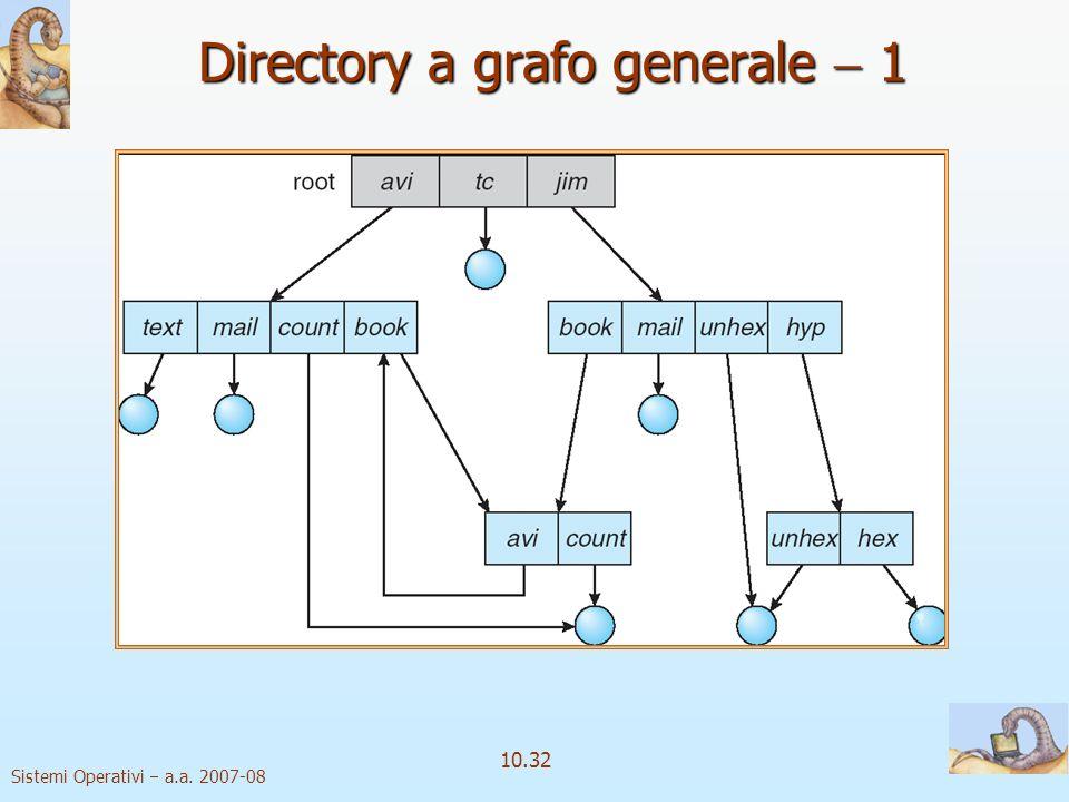 Sistemi Operativi a.a. 2007-08 10.32 Directory a grafo generale 1