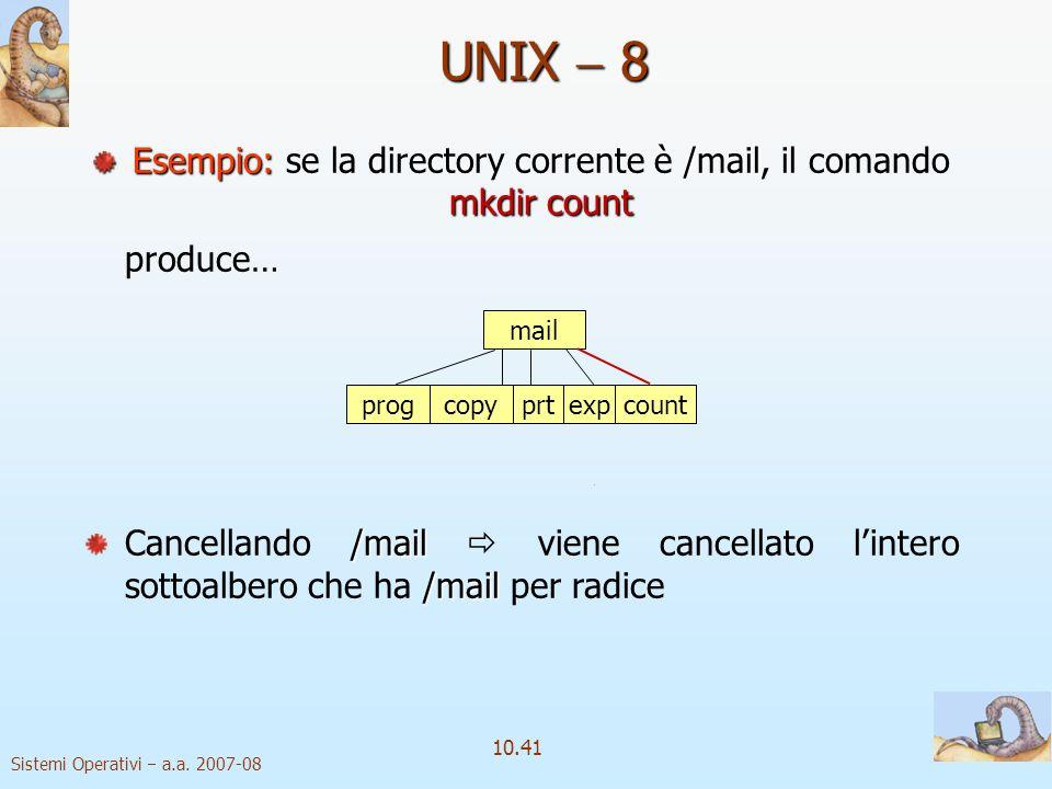 Sistemi Operativi a.a. 2007-08 10.41 Esempio:/mail mkdir count Esempio: se la directory corrente è /mail, il comando mkdir count produce… /mail /mail