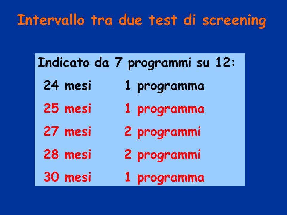 Indicato da 7 programmi su 12: 24 mesi1 programma 25 mesi1 programma 27 mesi2 programmi 28 mesi2 programmi 30 mesi1 programma Intervallo tra due test di screening