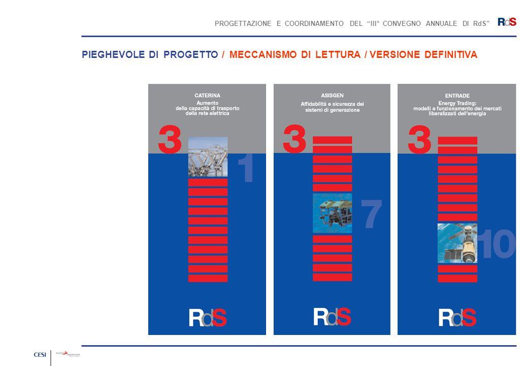 PROGETTAZIONE E COORDINAMENTO DEL III° CONVEGNO ANNUALE DI RdS PIEGHEVOLE DI PROGETTO / MECCANISMO DI LETTURA / VERSIONE DEFINITIVA