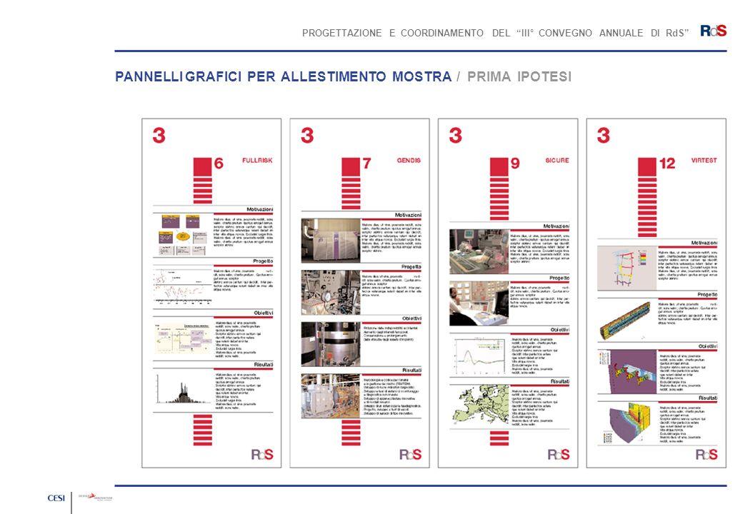 PROGETTAZIONE E COORDINAMENTO DEL III° CONVEGNO ANNUALE DI RdS PANNELLI GRAFICI PER ALLESTIMENTO MOSTRA / PRIMA IPOTESI