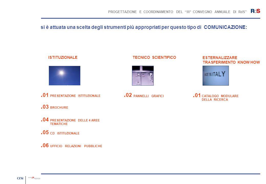 PROGETTAZIONE E COORDINAMENTO DEL III° CONVEGNO ANNUALE DI RdS BROCHURE / PAGINA INTERNA / SECONDA IPOTESI