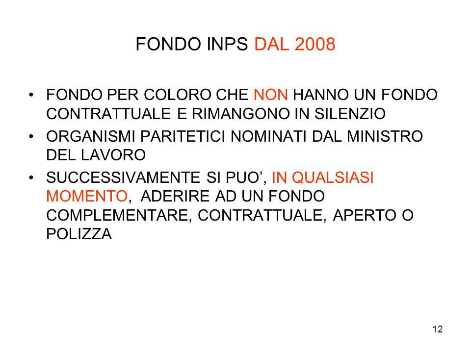 12 FONDO INPS DAL 2008 FONDO PER COLORO CHE NON HANNO UN FONDO CONTRATTUALE E RIMANGONO IN SILENZIO ORGANISMI PARITETICI NOMINATI DAL MINISTRO DEL LAV