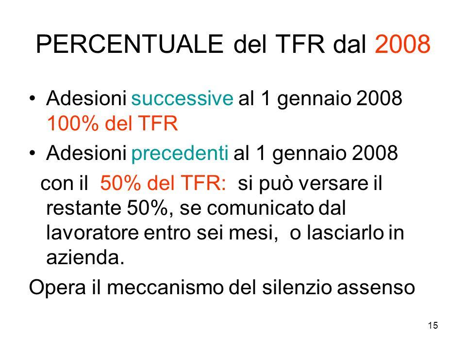 15 PERCENTUALE del TFR dal 2008 Adesioni successive al 1 gennaio 2008 100% del TFR Adesioni precedenti al 1 gennaio 2008 con il 50% del TFR: si può ve