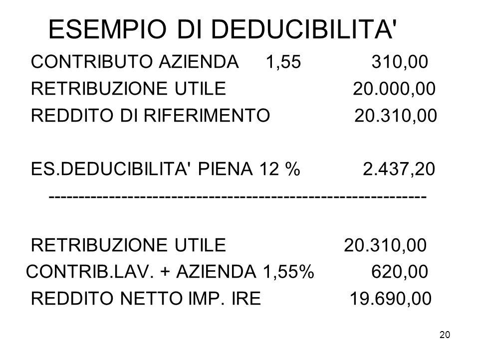20 ESEMPIO DI DEDUCIBILITA' CONTRIBUTO AZIENDA 1,55 310,00 RETRIBUZIONE UTILE 20.000,00 REDDITO DI RIFERIMENTO 20.310,00 ES.DEDUCIBILITA' PIENA 12 % 2