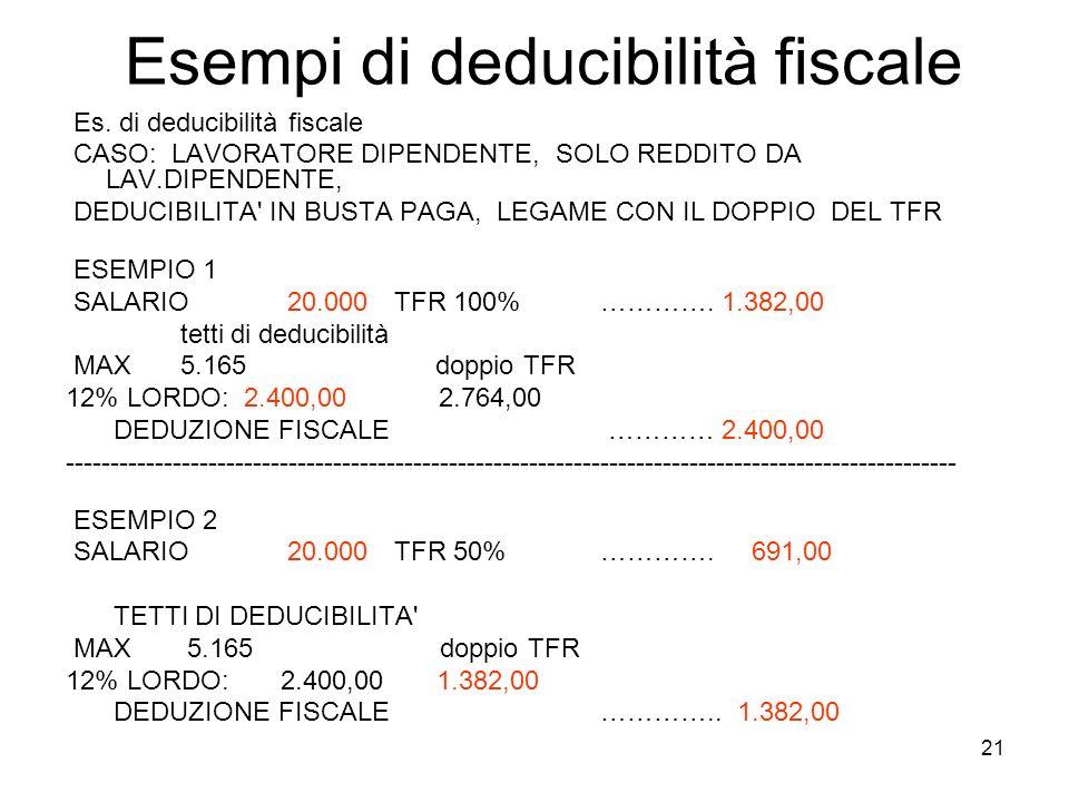 21 Esempi di deducibilità fiscale Es. di deducibilità fiscale CASO: LAVORATORE DIPENDENTE, SOLO REDDITO DA LAV.DIPENDENTE, DEDUCIBILITA' IN BUSTA PAGA