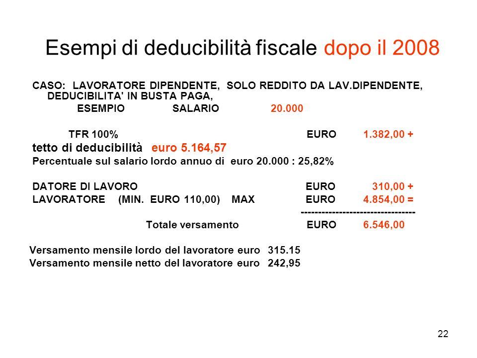 22 Esempi di deducibilità fiscale dopo il 2008 CASO: LAVORATORE DIPENDENTE, SOLO REDDITO DA LAV.DIPENDENTE, DEDUCIBILITA' IN BUSTA PAGA, ESEMPIO SALAR