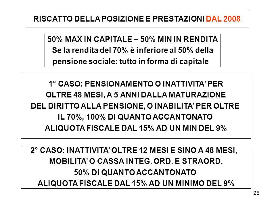25 50% MAX IN CAPITALE – 50% MIN IN RENDITA Se la rendita del 70% è inferiore al 50% della pensione sociale: tutto in forma di capitale RISCATTO DELLA