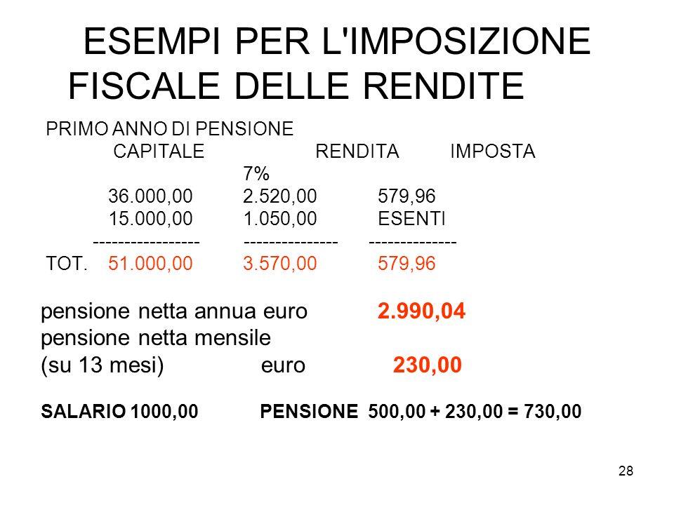 28 ESEMPI PER L'IMPOSIZIONE FISCALE DELLE RENDITE PRIMO ANNO DI PENSIONE CAPITALE RENDITA IMPOSTA 7% 36.000,00 2.520,00 579,96 15.000,001.050,00 ESENT