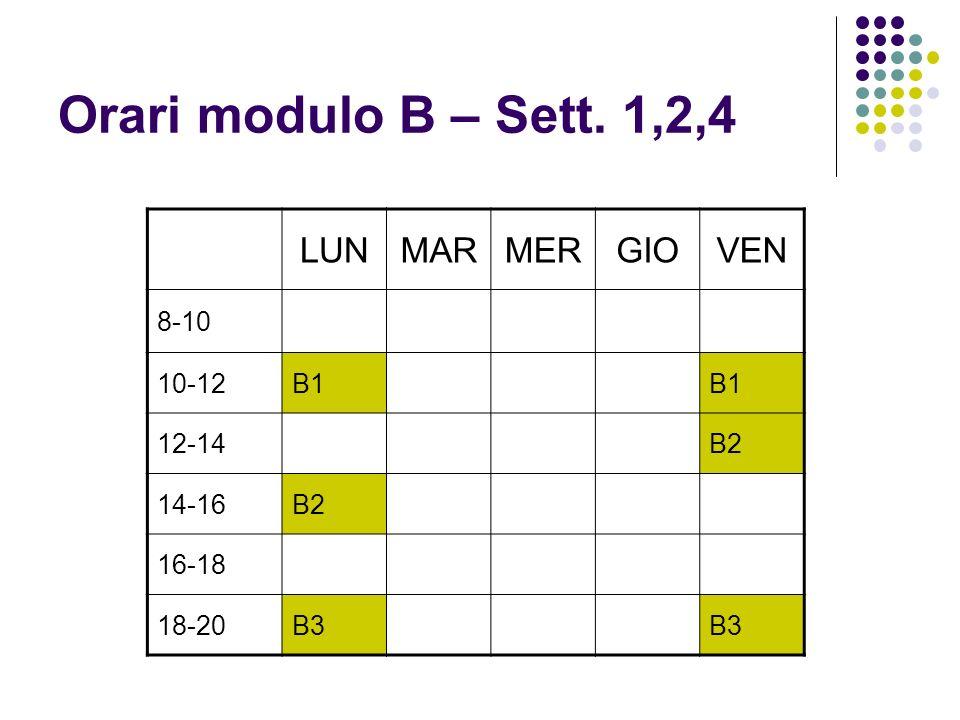 Orari modulo B – Sett. 1,2,4 LUNMARMERGIOVEN 8-10 10-12B1 12-14B2 14-16B2 16-18 18-20B3