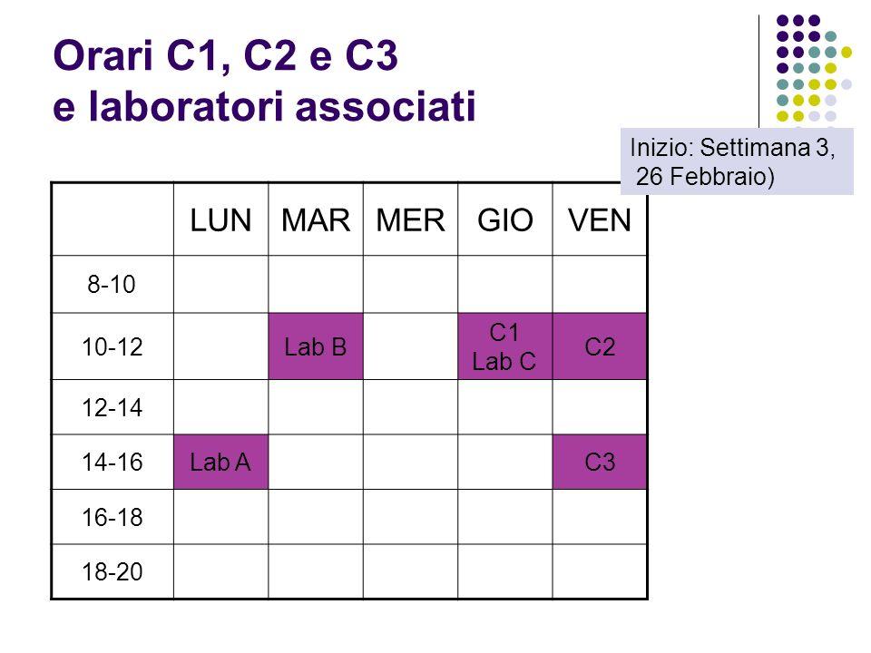 Orari C1, C2 e C3 e laboratori associati LUNMARMERGIOVEN 8-10 10-12Lab B C1 Lab C C2 12-14 14-16Lab AC3 16-18 18-20 Inizio: Settimana 3, 26 Febbraio)