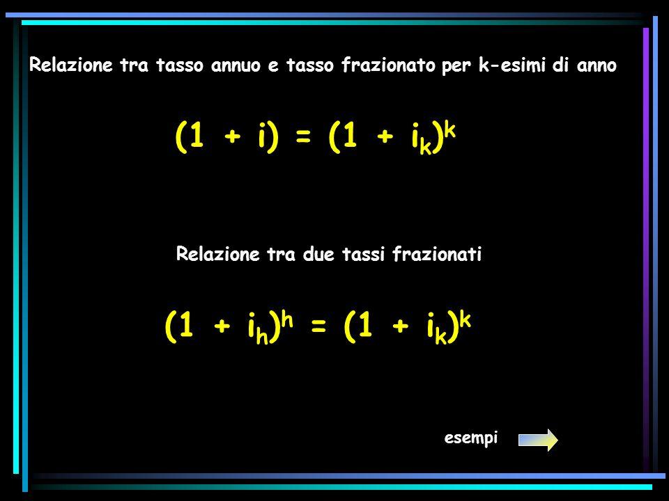 Relazione tra tasso annuo e tasso frazionato per k-esimi di anno (1 + i) = (1 + i k ) k Relazione tra due tassi frazionati (1 + i h ) h = (1 + i k ) k