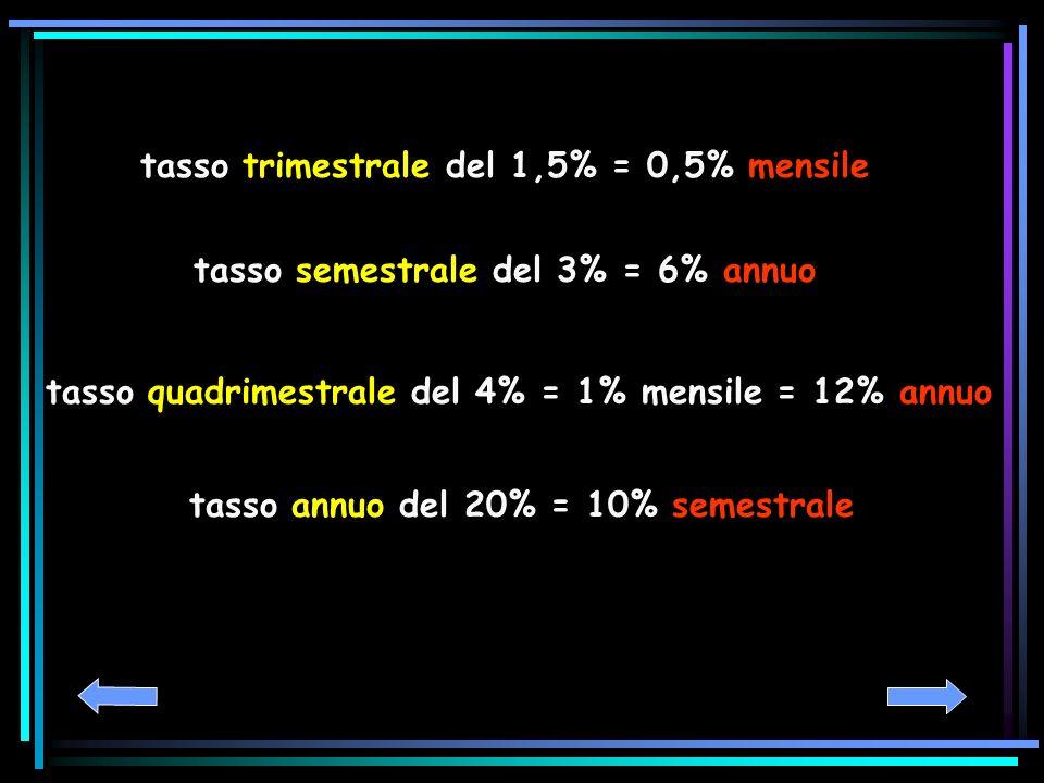 tasso trimestrale del 1,5% = 0,5% mensile tasso semestrale del 3% = 6% annuo tasso quadrimestrale del 4% = 1% mensile = 12% annuo tasso annuo del 20%