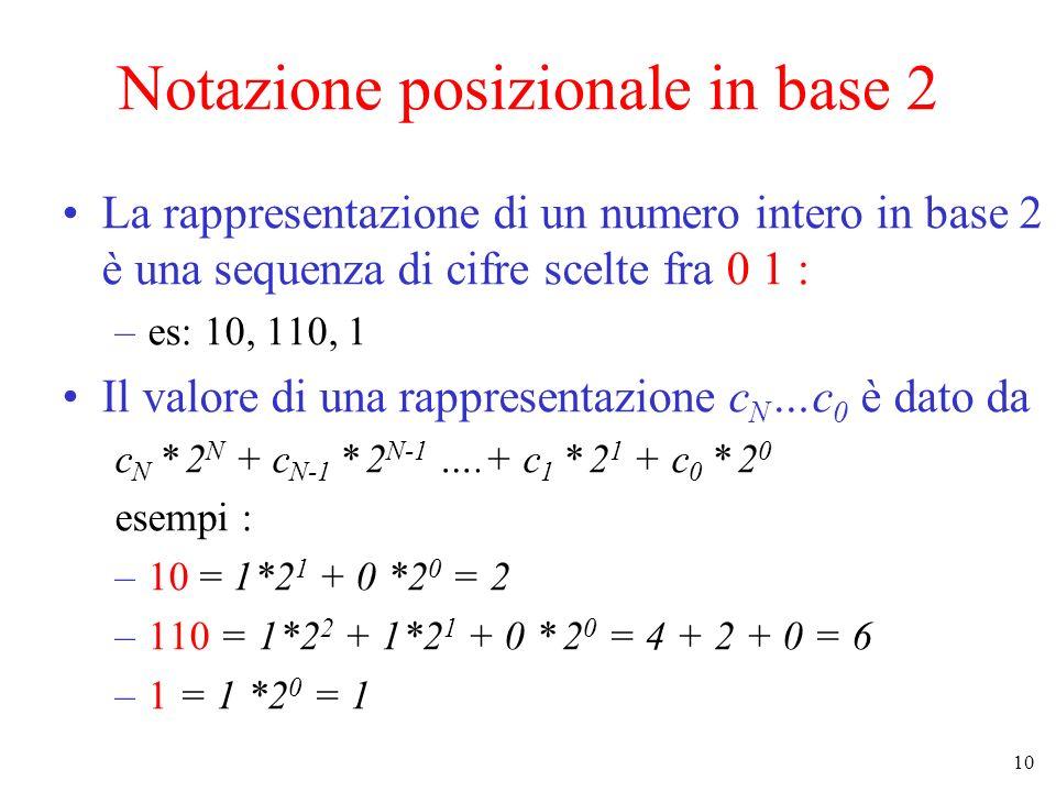 10 Notazione posizionale in base 2 La rappresentazione di un numero intero in base 2 è una sequenza di cifre scelte fra 0 1 : –es: 10, 110, 1 Il valor