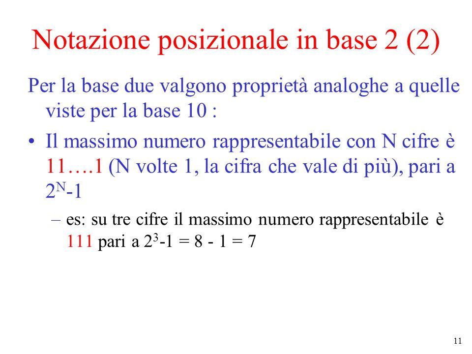 11 Notazione posizionale in base 2 (2) Per la base due valgono proprietà analoghe a quelle viste per la base 10 : Il massimo numero rappresentabile co