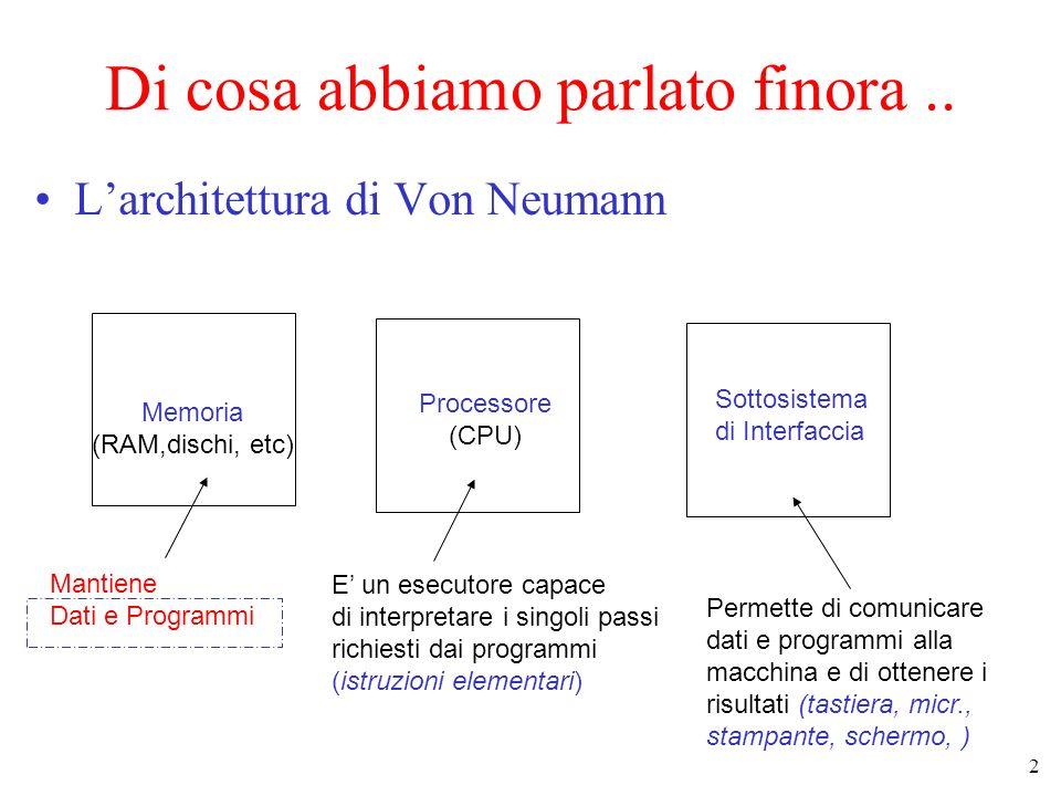 2 Di cosa abbiamo parlato finora.. Larchitettura di Von Neumann Memoria (RAM,dischi, etc) Mantiene Dati e Programmi Processore (CPU) E un esecutore ca