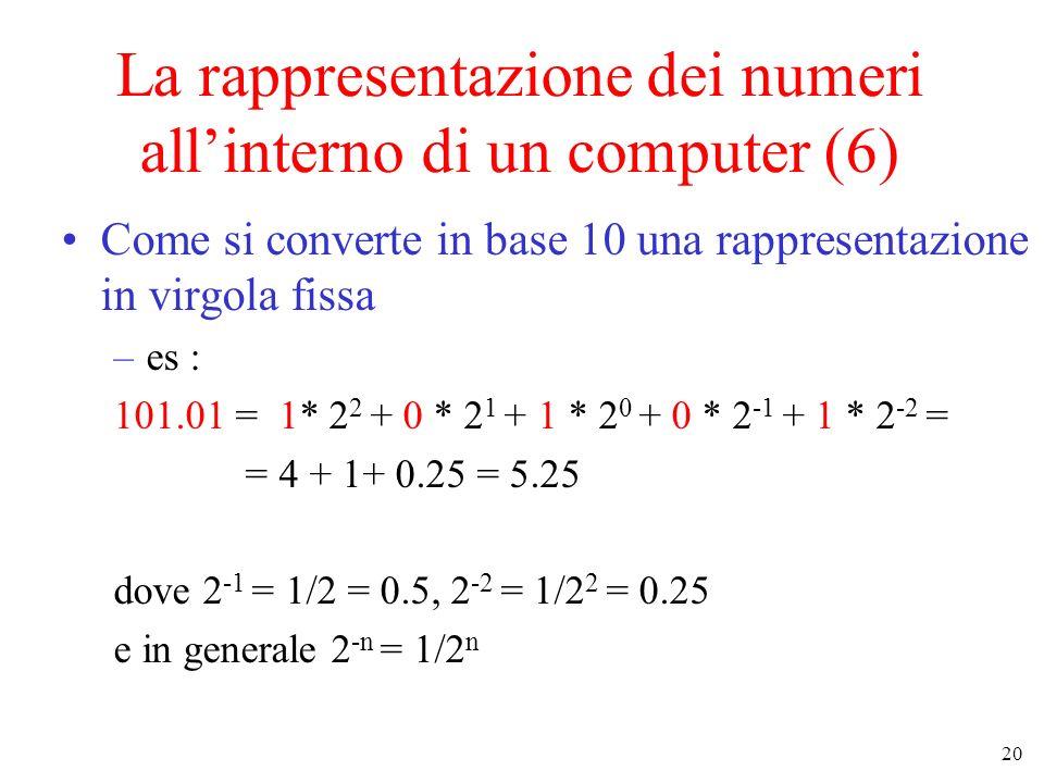 20 La rappresentazione dei numeri allinterno di un computer (6) Come si converte in base 10 una rappresentazione in virgola fissa –es : 101.01 = 1* 2