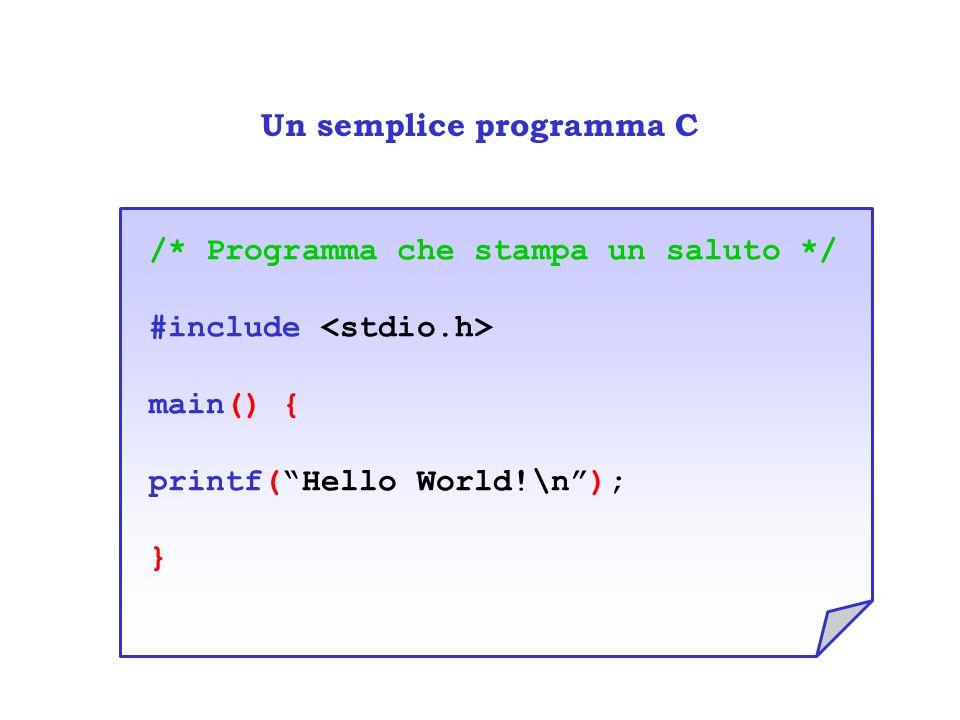 Un semplice programma C /* Programma che stampa un saluto */ #include main() { printf(Hello World!\n); }