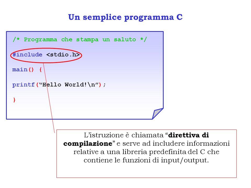 Un semplice programma C /* Programma che stampa un saluto */ #include main() { printf(Hello World!\n); } direttiva di compilazione Listruzione è chiam