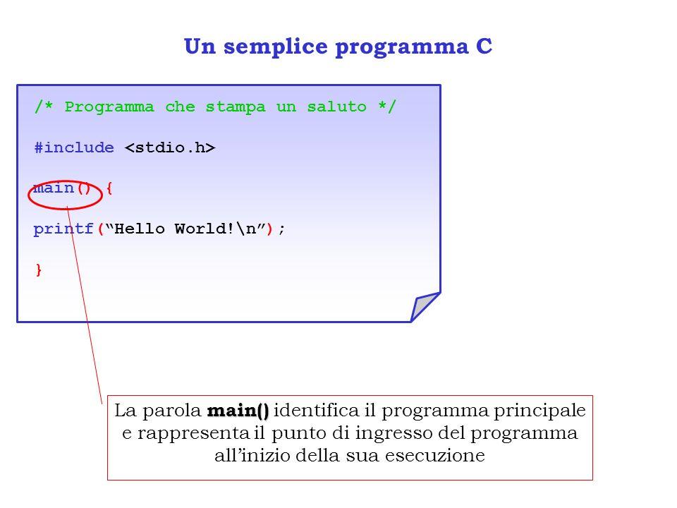 Un semplice programma C /* Programma che stampa un saluto */ #include main() { printf(Hello World!\n); } main() La parola main() identifica il program