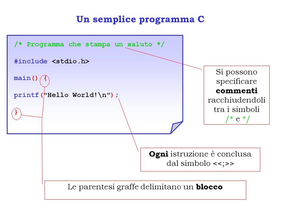 Un semplice programma C /* Programma che stampa un saluto */ #include main() { printf(Hello World!\n); } blocco Le parentesi graffe delimitano un bloc