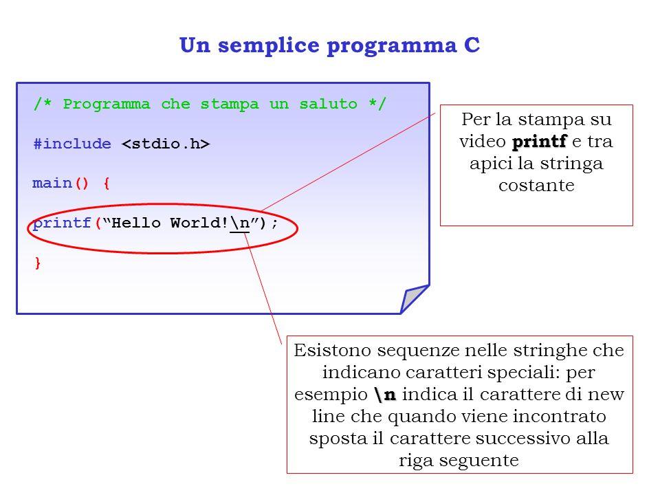 Un semplice programma C /* Programma che stampa un saluto */ #include main() { printf(Hello World!\n); } printf Per la stampa su video printf e tra ap