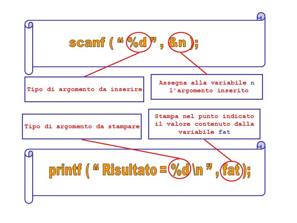 Tipo di argomento da inserire Assegna alla variabile n largomento inserito Tipo di argomento da stampare Stampa nel punto indicato il valore contenuto