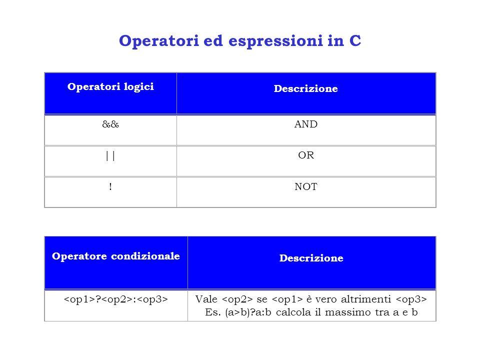 Operatori ed espressioni in C Operatori logici Descrizione &&AND ||OR !NOT Operatore condizionale Descrizione ? : Vale se è vero altrimenti Es. (a>b)?