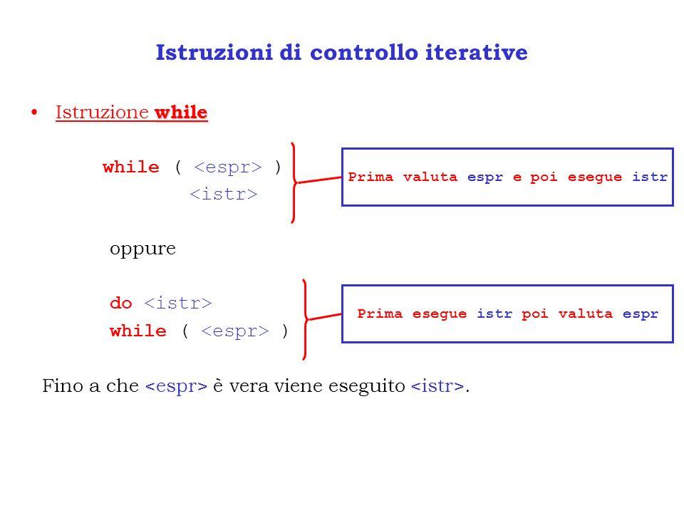 Istruzioni di controllo iterative whileIstruzione while while ( ) oppure do while ( ) Fino a che è vera viene eseguito. Prima valuta espr e poi esegue