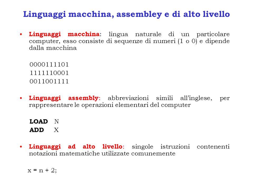 Linguaggi macchina, assembley e di alto livello Linguaggi macchina : lingua naturale di un particolare computer, esso consiste di sequenze di numeri (
